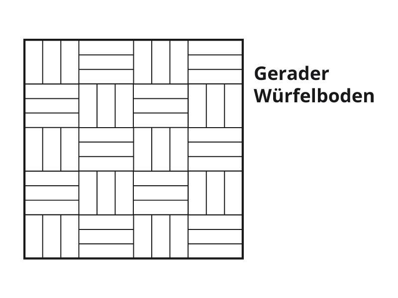 Gerader Würfelboden