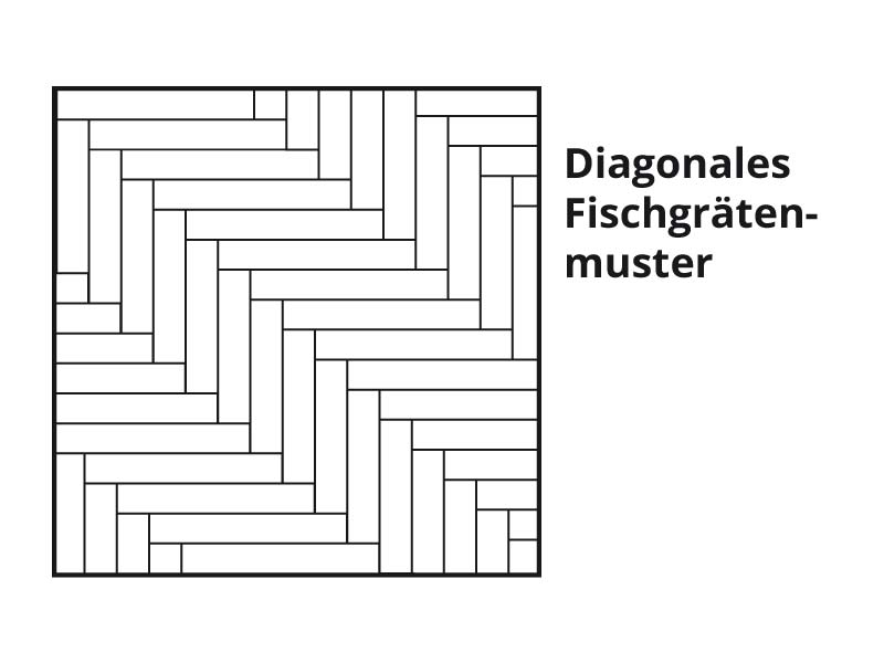 Diagonales Fischgrätenmuster